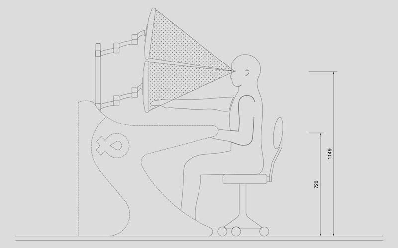 监控指挥中心操作台尺寸设计的原理