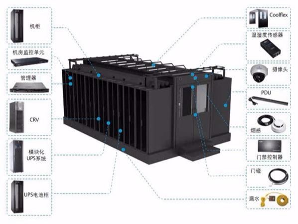 云茂通信设备微模块数据中心优势展示
